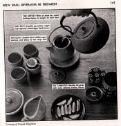 Tea service edit